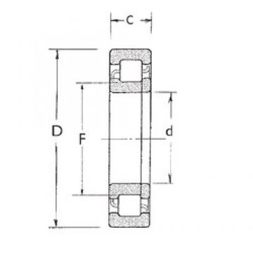65 mm x 160 mm x 37 mm  FBJ NUP413 cylindrical roller bearings