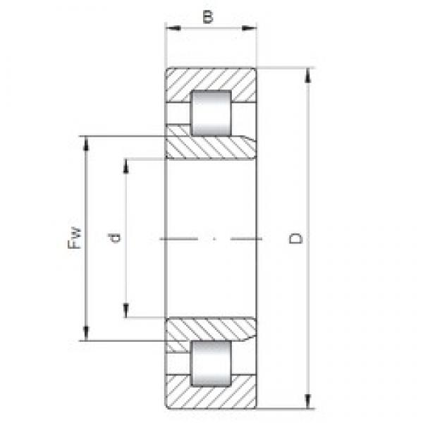 65 mm x 160 mm x 37 mm  ISO NJ413 cylindrical roller bearings #1 image